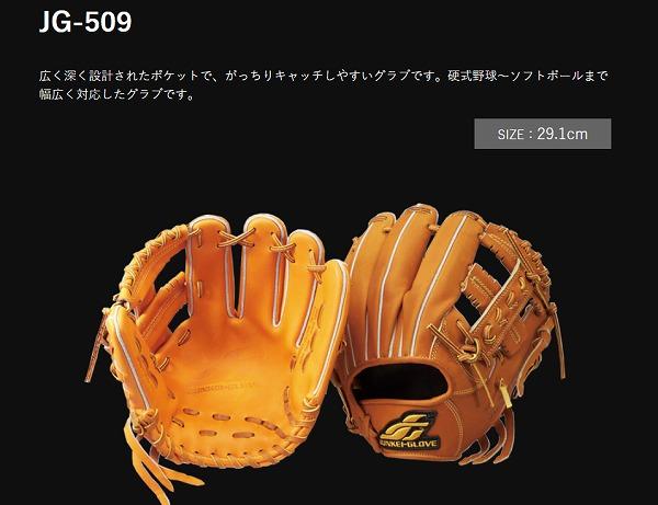 509型説明
