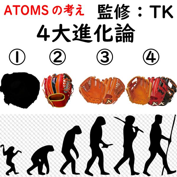 TK氏の考え